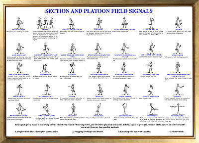 New Large A3 British Military Hand Signals Poster - Section and Platoon Signals