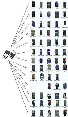 CAME, FAAC universal remote control keyfob garage gate, Fixed code 433,92Mhz