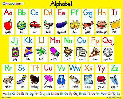 Childcraft Literacy Charts English Alphabet Class Chart, 20 x 24 Inches