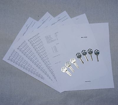 LOCKSMITH - Kwikset KW1 Space & Depth Keys With Master Key System Worksheets