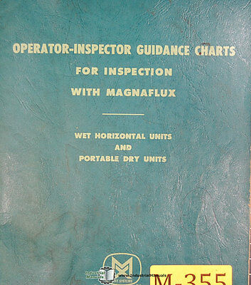 Magnaflux Particle Testing, Operators Inspection Guidance Charts Manual