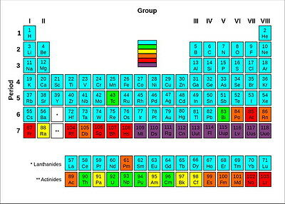 026 periodic table of the elements fabric chemical elements 19 004 periodic table of the elements fabric chemical elements 20x14 poster urtaz Image collections