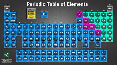 026 periodic table of the elements fabric chemical elements 19 015 periodic table of the elements fabric chemical elements 25x14 poster urtaz Image collections