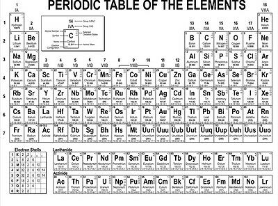 026 periodic table of the elements fabric chemical elements 19 027 periodic table of the elements fabric chemical elements 19x14 poster urtaz Image collections