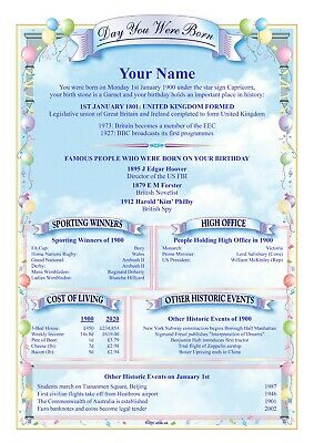 ON THIS DAY IN HISTORY Personalised Birthday Scroll Certificate Gift Laminate