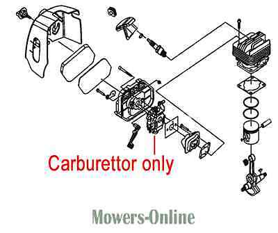 Lawn Mower Parts Accessories Lawn Mowers Garden Patio Page 65