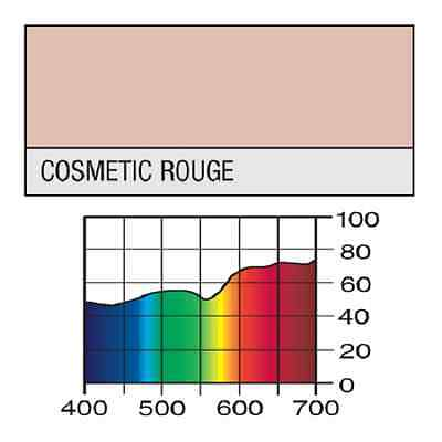 """Lee Filters 187 Cosmetic Rouge Gel Filter 48""""x25' Roll"""