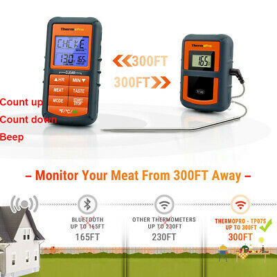 ThermoPro Digital Wireless Meat Cooking Food Thermometer For BBQ Grill Oven