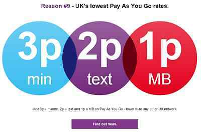 Three Uk Official Network Sim Card (Buy 1 Get 1 Free) 4G Ready !!!