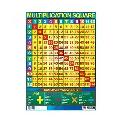 Educational Table Numbers School Kids Maths Poster Learning Grid Gift Wall Chart