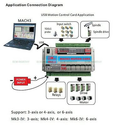 3 Axis CNC USB Motion Control Card Breakout Board for Mach3 for Carving Mill