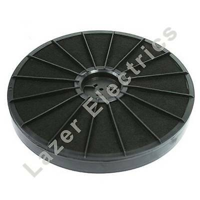 Carbon Charcoal EFF54 Filter for Zanussi Cooker Extractor Hood
