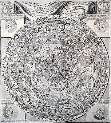 Ancient Flat Earth Map POSTER **FREE NEXT DAY DELIVERY**