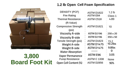DIY Spray Foam Insulation Closed Cell 1.5 lb  3800 board foot kit 1-877-772-9629