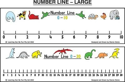 Student Number Line 0 – 30 (Double-Sided) Laminated Maths Teacher Resources Kids