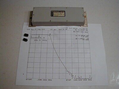 F141 Metropole HFCoax Bandpass Filter,1.5-33.5 MHz, great for HF, Tested w/plot