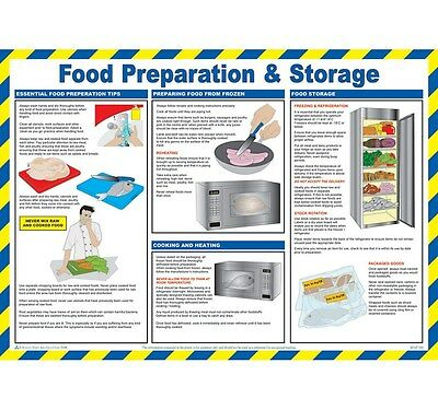 Food Preparation and Storage Laminated Sign
