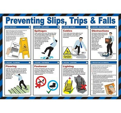 Preventing Trips, Slips And Falls Health And Safety Laminated Sign