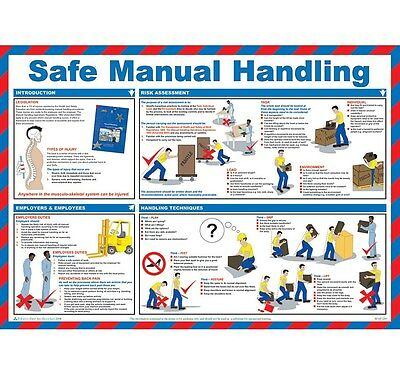 Safe Manual Handling and Lifting in The Workplace Laminated Sign