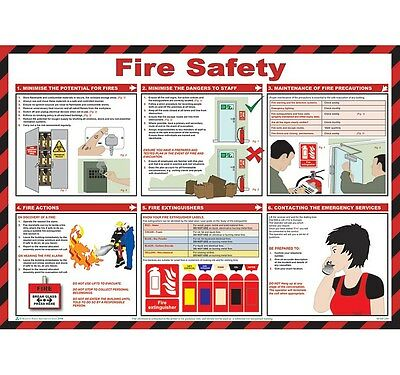 Fire Safety, Health & Safety, Catering, Workplace, Laminated Poster