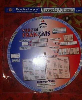 Language wheel French