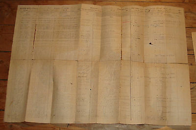 1864 Cilvil War Union Army Muster Roll Connecticut Volunteer Infantry 7th Reg