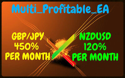 Extremely Profitable Forex Expert Advisor Maximum Edition V 2.5
