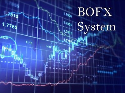 BOFX Trading System: Consistent profit for Forex and Binary Options GUARANTEED!