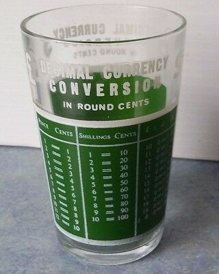 Swanky Swig Decimal Currency Conversion Glass