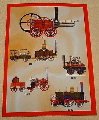 * POSTCARD * 5 FIRST STEAM TRAINS * from 1803 to 1937