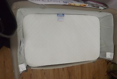 Deluxe Crib Mattress for Chicco Next 2 Me Co-Sleeper Bedside Crib Next2Me