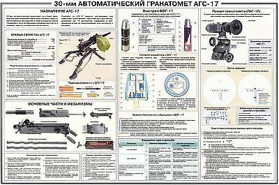 Large Russian Automatic  Grenade Launcher Training Poster AGS 17 30 mm Modern