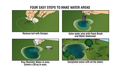 Woodland Scenics Water Kit- make a river or lake (See the video)