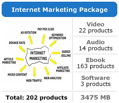 Internet Marketing Package / 202 Products / Large Collection