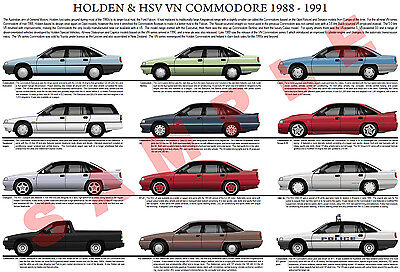 Holden HSV Commodore posters VN NP VR VS VT SS Calais Berlina Turbo Cubsport GTS