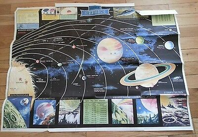 1958 Rand McNally Universal map of outer space