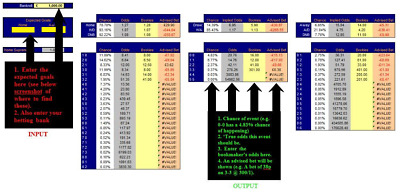 Correct Score Football Betting & Staking System Program/Software Betfair Trading