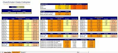 Over/Under Football/Soccer Betting Prediction Trading System Excel Spreadsheet