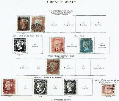 Gb Postal History Queen Victoria Stamps Hinged On Album Page Penny Black Etc