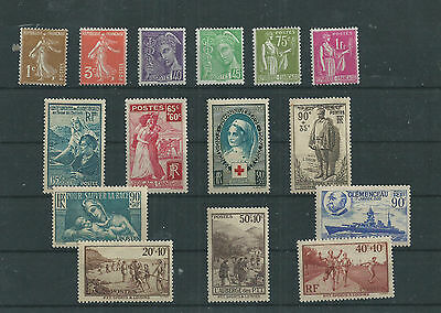 France Early Selection  Mnh