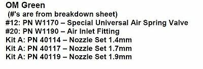 Asturomec Om Green Spare Parts, New Unused, Limited Qtys Available!!