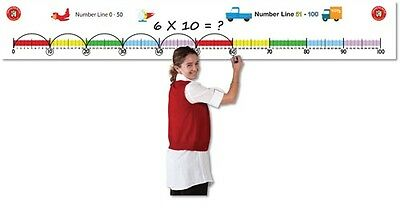 Wall Student Number Line 0 – 100 + Pen - Laminated Maths Teacher Resource Kids