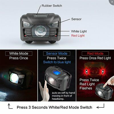 ESEN97 LED Motion Sensing Headlamp Headlight Light Infrared Sensors Lamp GT