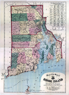 1880 Map of Rhode Island and Plantations