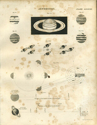 Antique print ASTRONOMY SOLAR SYSTEM   SATURN - copper plate engraving - 1842