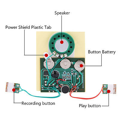 Hot ! 30sec Recordable Voice Module for Greeting Card Music Sound Talk chip OB