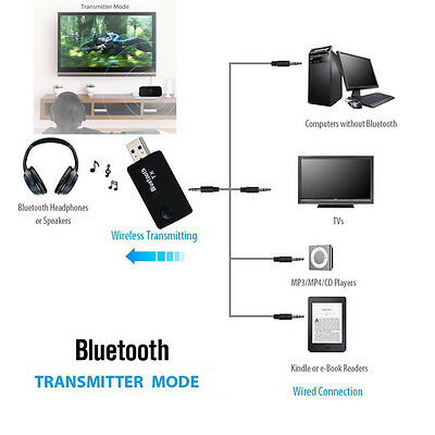 TX9 Bluetooth 4.0 Audio Music Transmitter USB 3.5mm Male to Male for TV DVD MP3