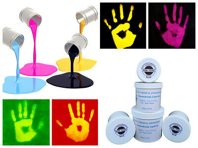 Heat Sensitive Temperature Activated Thermochromic Liquid Ink Atlanta Chemical