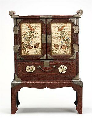 Japanese Red Lacquer Cabinet & Stand Satsuma Panels 19Th C.