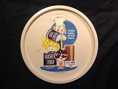 Vintage Plate Cover Of Hershey's 1934 Chocolate Cookbook 1980 Hershey Foods Corp